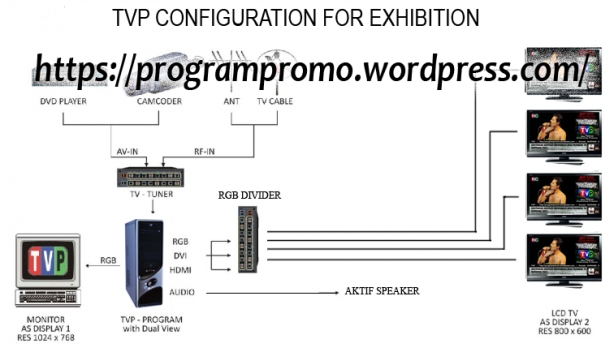 skema-tvp-for-pameran-wtr